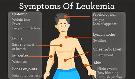 liver cancer signs and symptoms picture 5