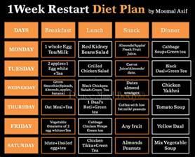 cancel nutisystem diet plan picture 14