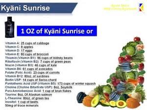 kyani price list picture 3