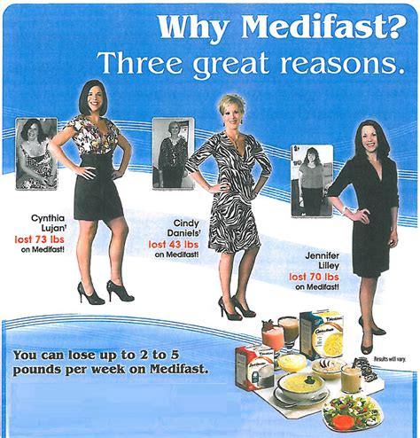 medifast weight loss program picture 1