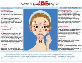 acne forehead digestion picture 6