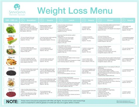 fitness magazine 7 day fat fighting menu picture 1