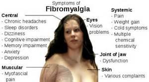 knots in skin fibromyalgia picture 6