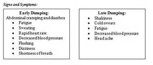 diet for dumping syndrome picture 14