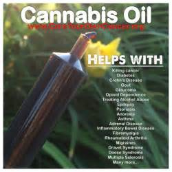 can pot and hemp oil get through heroin picture 2