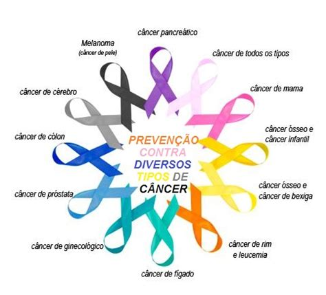 death process from prostrate cancer picture 11