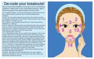 holistic acne medicine picture 7