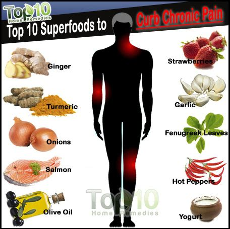 diet muscle aches picture 5