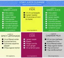 detox juicing diet picture 2