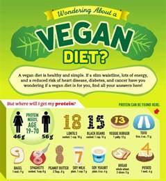 vegan diet picture 2