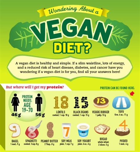 best weight loss plan picture 3