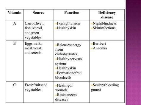 liver health picture 3
