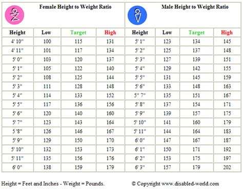 desi formula of increased height for men picture 1