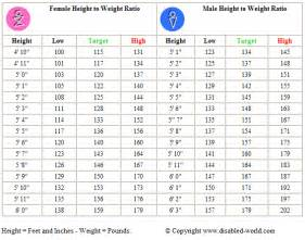 weight loss recommendations for 9 year girls in picture 5