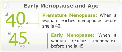 and aging menopause picture 9