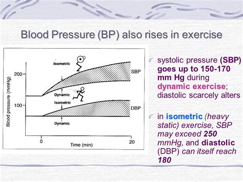 What causes blood pressure to go up and picture 7