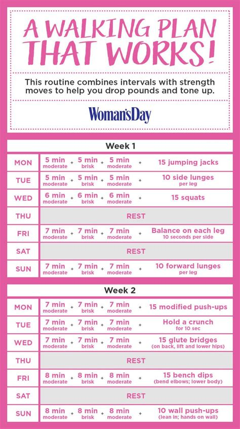weight loss exercise plans picture 15