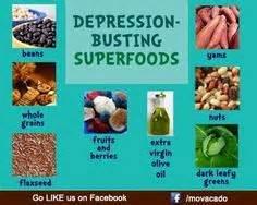 diet depression picture 11