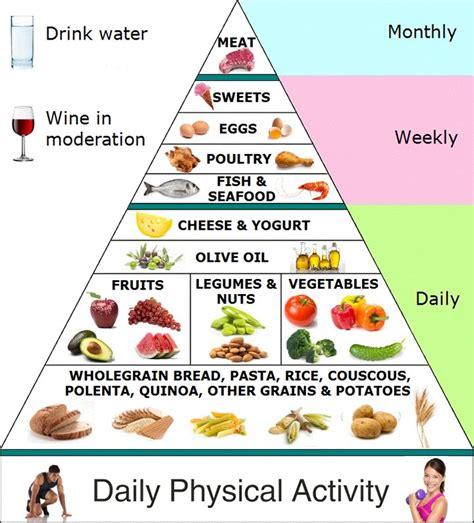 diabetics bad foods picture 11