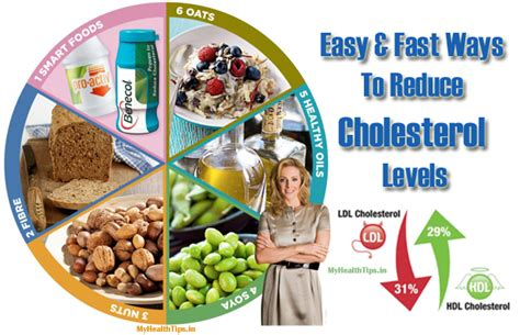 Ways to lower colesterol picture 18