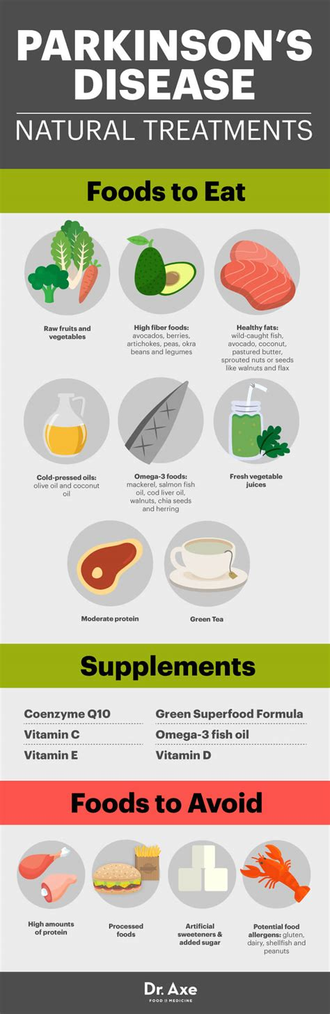herbal supplements for parkinsons disease picture 2
