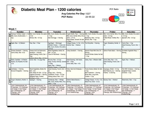 weight loss diet for a diabetic picture 5