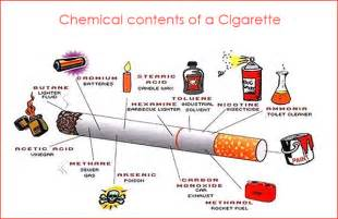 contents of cigarette smoke picture 1