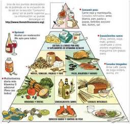 harvard food pyramid for diabetics picture 1