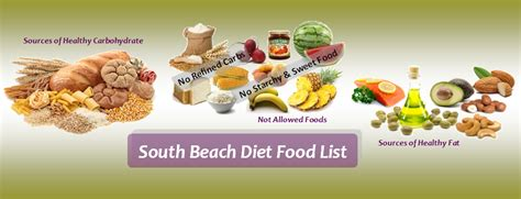 south beac diet picture 10