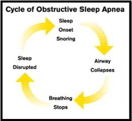 sleep aid that does not raise bp picture 2