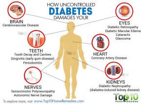 health supplements ageing diabetes heart picture 2