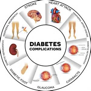 diabete and skin picture 6