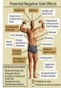 side effects of using gynocosied picture 1