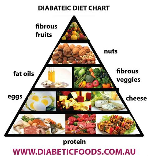 foods diabetics should eat picture 13