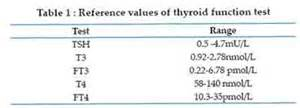 free thyroid screening picture 19