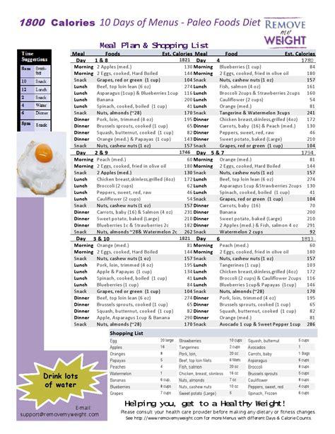 1600 ada diet picture 3