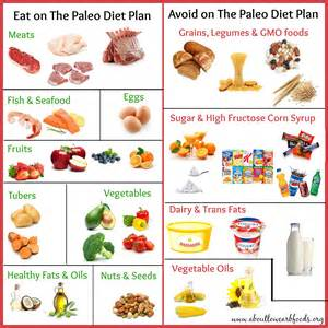 caveman diet picture 14