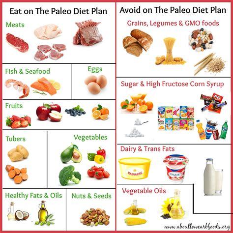 caveman diet picture 17