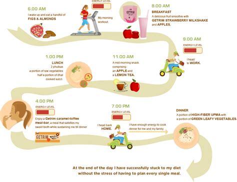 high cholesterol symptoms picture 6