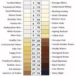 skin color of turks picture 7