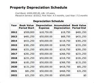depreciation business use of home picture 10