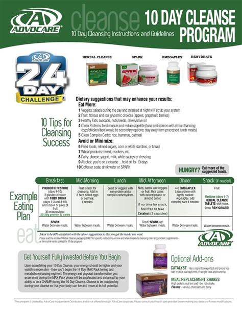 advocare cleanse phase pain picture 1