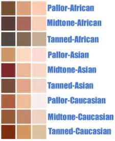 color of skin picture 1