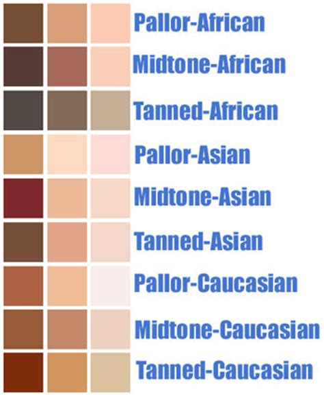 colors for skin tones picture 3