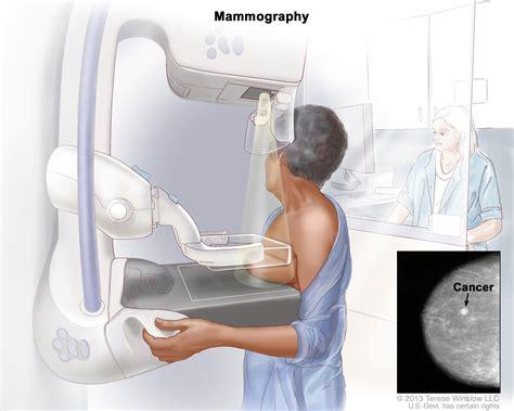 dr70 cancer test buy online picture 7