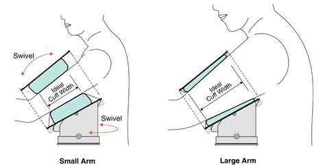 large blood pressure cuffs picture 13