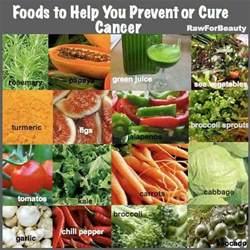 anti cancer vitamin diet picture 18