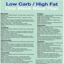 Lower high cholesterol meal plans picture 3
