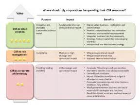 business performance problem case based learning scenarios available picture 9