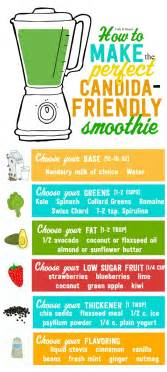 yeast free diet ideas picture 17